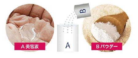 A美容液とBパウダーを混ぜ合わせます。
